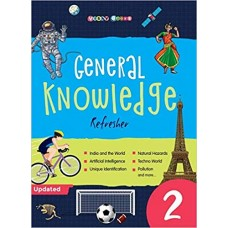 General Knowledge Refresher-2